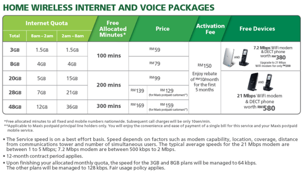 home wirelesss internet and voice packages