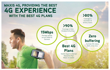 Maxis 4G Experience