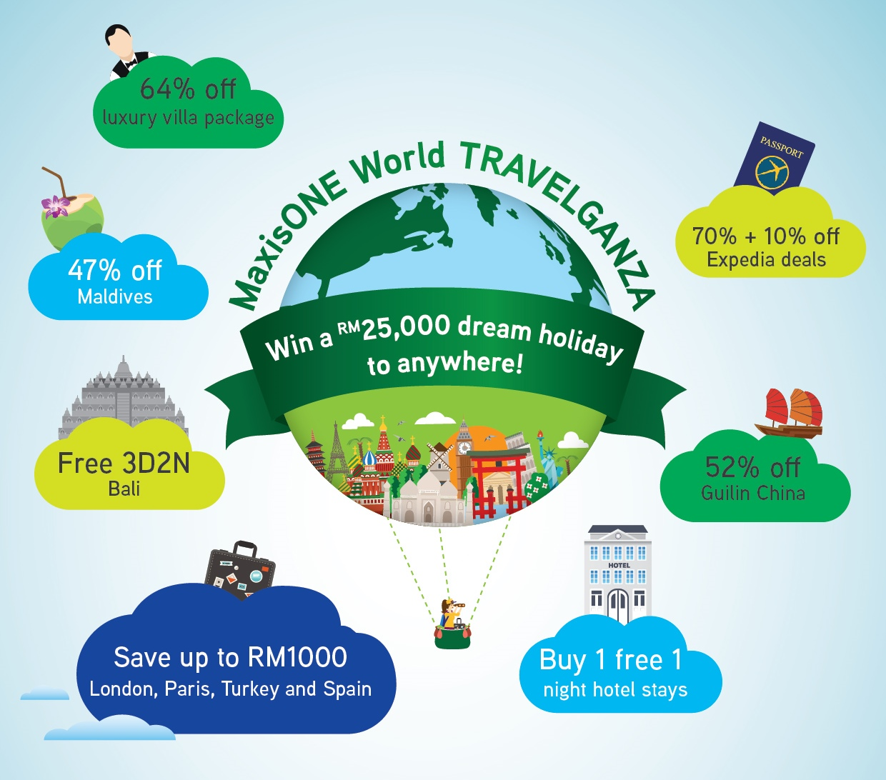 MaxisONE World Travelganza poster