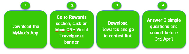 4 simple steps to get started on the MaxisONE World Travelganza contest