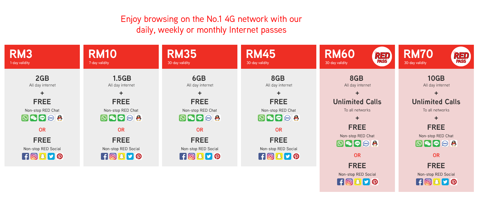 hotlink data top up