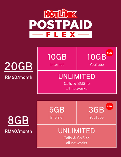Hotlink Postpaid Flex Upgraded To 20gb Internet Launches Exclusive Show With Astro Maxis